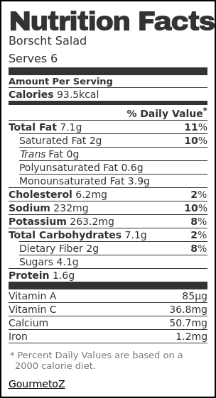 Nutrition label for Borscht Salad