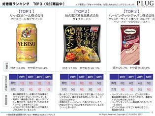 2018年 春パッケージデザインNo.1は 『ヱビスビール』桜デザイン  この春のキーカラーは「赤 対 黒」