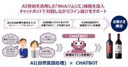 """お客さまのお問合せ""""24時間""""即対応が可能に! 日本初!AI技術を活用したwebソムリエを導入"""