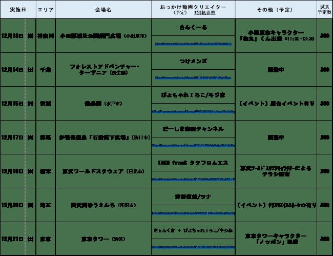 「全国食べ比べキャラバン」が最後となる関東エリアにやってくる!12月13日(金)~21日(土)まで関東各都県で順次開催。