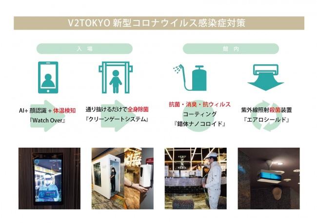新しいナイトクラブのカタチを追加提案!!『V2 TOKYO』における新型コロナウイルス感染症対策