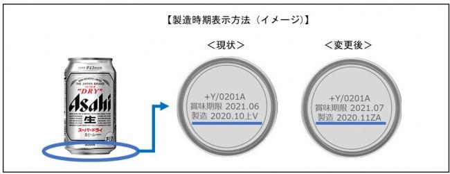 「ビール類/ノンアルコールビールテイスト飲料」缶・瓶商品の製造時期表示を「年月旬」から「年月」へ変更