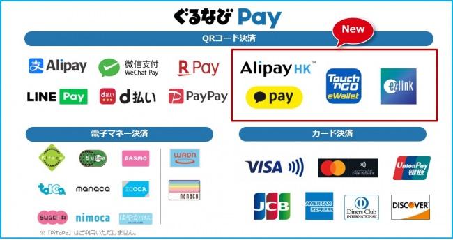 マルチ決済サービス「ぐるなびPay」海外QRコード決済4ブランド追加導入!