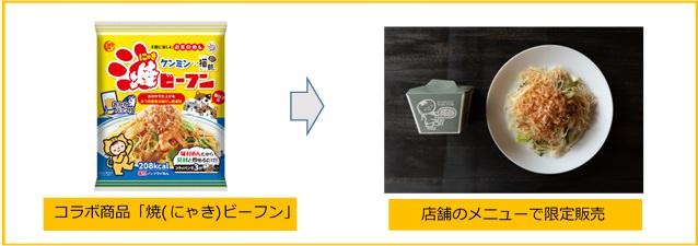 8月8日「世界猫の日」記念!神戸南京町YUNYUNにて「焼(にゃき)ビーフン」を8/8(土)限定販売