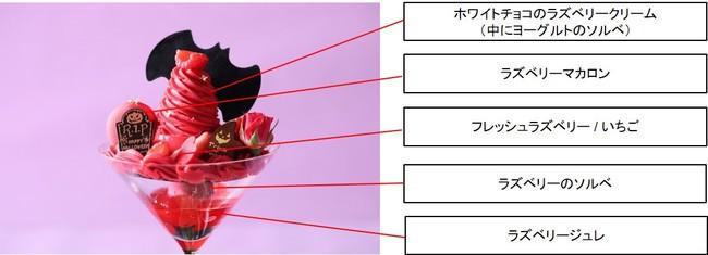 ▲上段と下段に分かれた構造が特徴