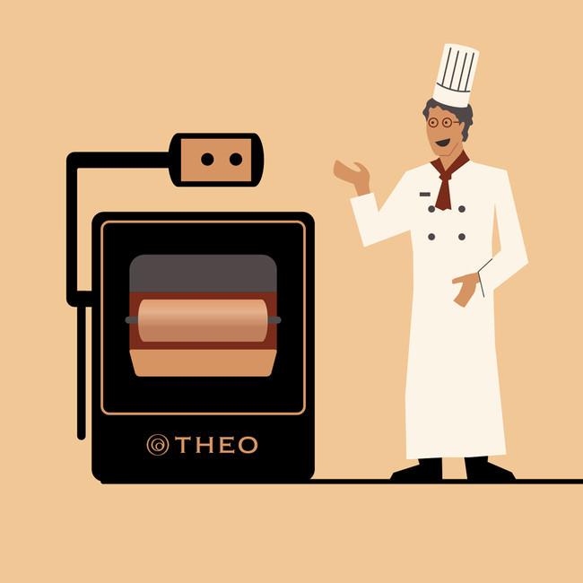 「THEO(テオ)」と師匠