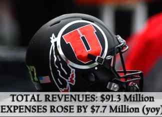 2018_Revenue_Utah_copy