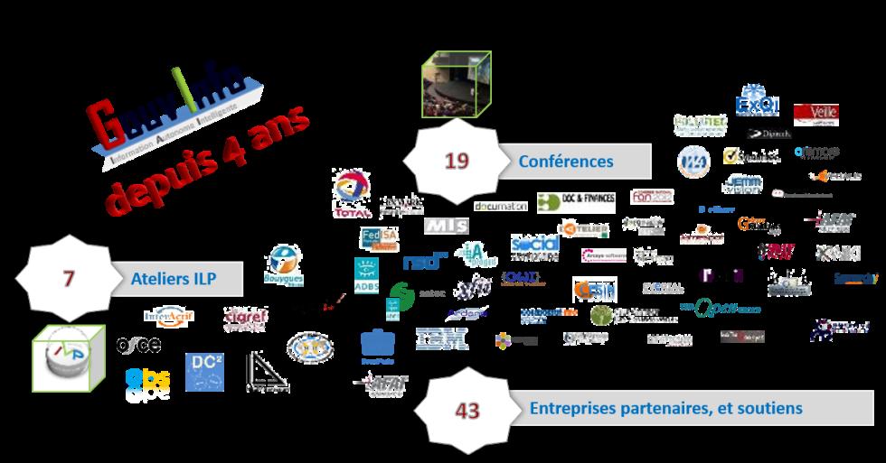 Des partenaires, soutiens, clients de toutes natures (entreprise, public, association, logiciel, conseil, ..)