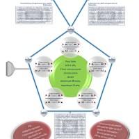 Infographie « Des îles et des ponts - Charges et délais »