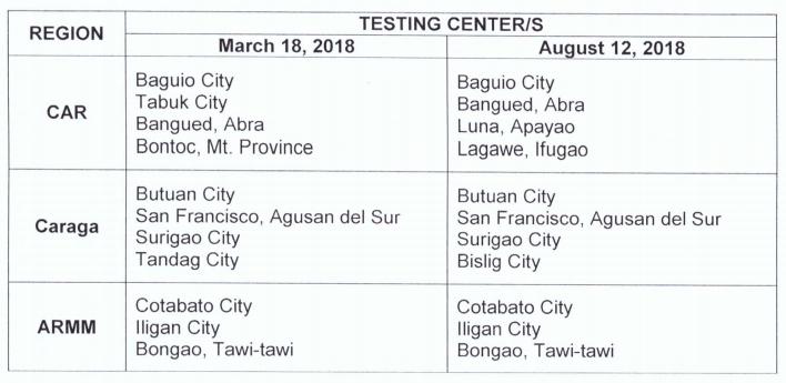 Civil Service Exam Testing Centers 2018 3rd