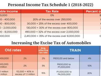 Tax Reform Law 2018 (TRAIN)