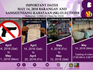 1 Schedule of Barangay and Sangguniang Kabataan Elections