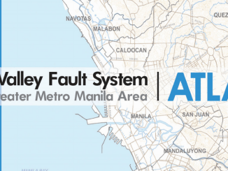 West Valley Fault System