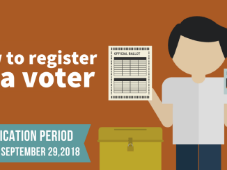 Voter Registration Details COMELEC