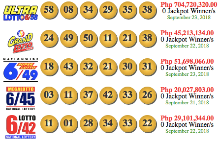 Lotto Results Today