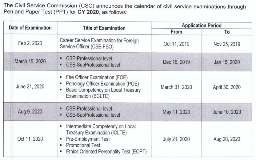 Civil Service Exam 2020