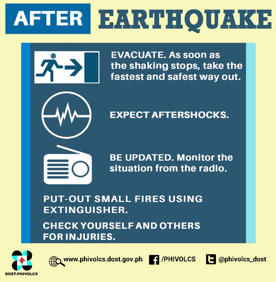 After an Earthquake PHILVOCS
