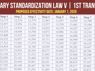 Proposed Salary Standardization Law V