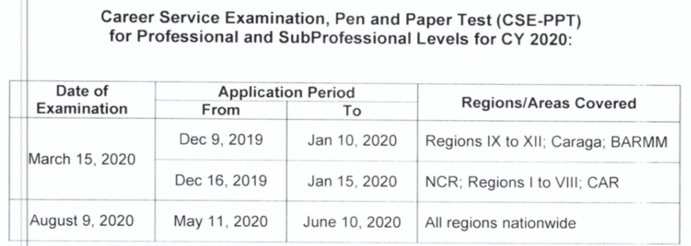 New Schedule of Filing March 2020 Civil Service Exam