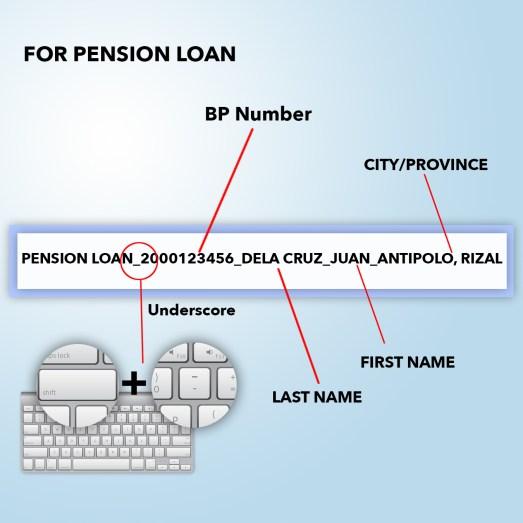 Pension Loan GSIS