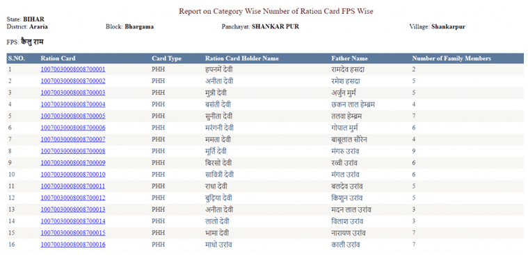 Bihar Ration Card List 2020(governmentupdates.in)
