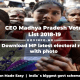 CEO Madhya Pradesh Voter List 2018-19 Download MP latest electoral roll with photo