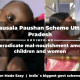 Hausala Paushan Scheme Uttar Pradesh to eradicate mal-nourishment among children and women