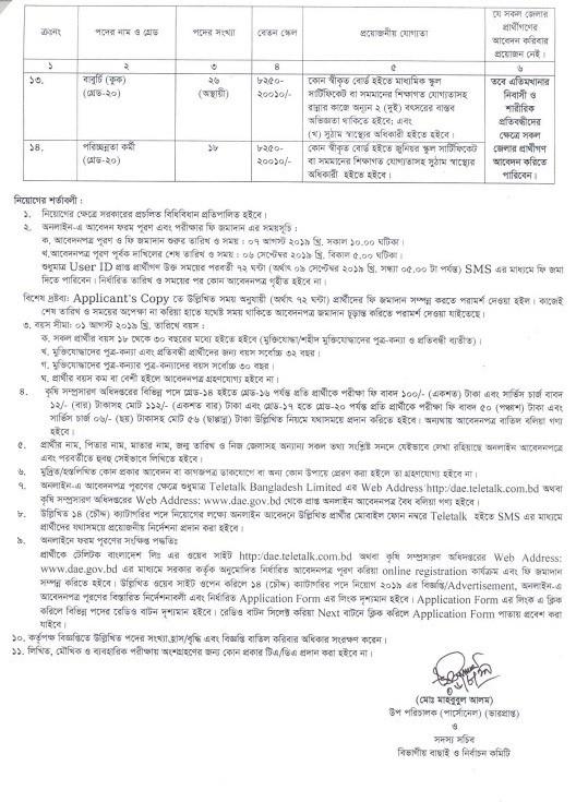 Ministry of Agriculture Bangladesh Job Circular 2019