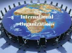 List of International Organizations,International Organizations And Their Headquarters,International Organizations