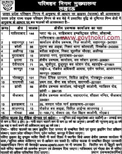 UPSRTC Driver Recruitment 2018
