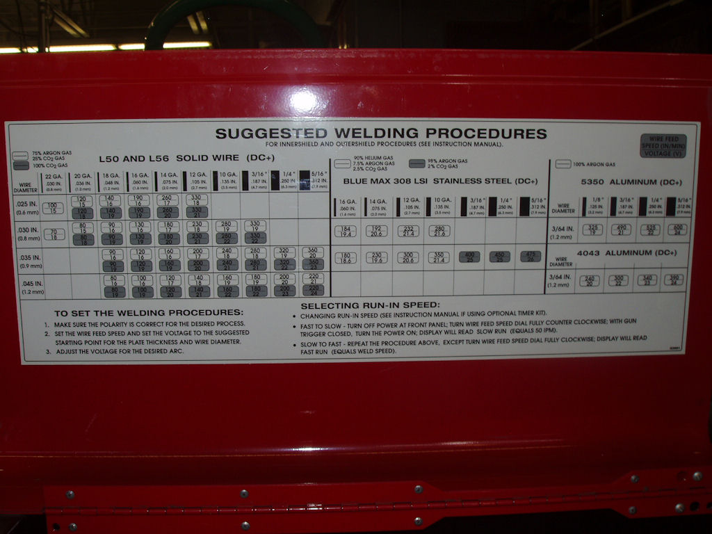 hight resolution of lincoln mig welding electrode and gas selection chart settings