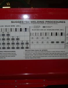 Mig welding electrode selection chart lincoln and gas settings also electrodes wire charts rh gowelding