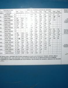 Mig welding electrode selection chart also how to set up  welder settings gasses and electrodes rh gowelding