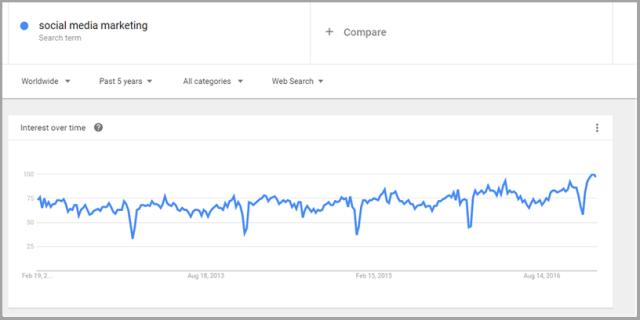 google検索ワード