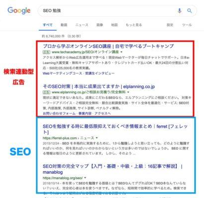検索連動型広告とSEO上位の自然検索結果