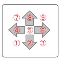 【格闘ゲーム入門を読む前に】入力方向と数字表記について
