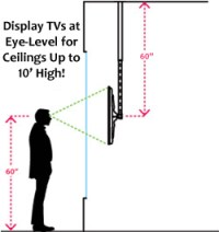 LCD Overhead Bracket Has Adjustable Pole Arm To Hang At ...