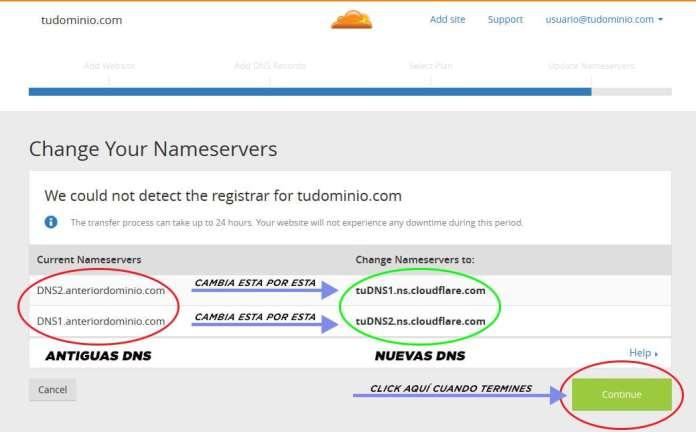 Cambia las DNS anteriores