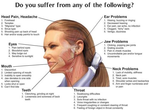 small resolution of jaw joint disorders