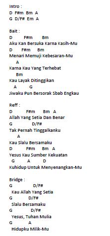 Tuhan Penebusku Chord : tuhan, penebusku, chord, Songs, Lyrics, MAHANAIM, Tegal