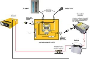 30 amp Prewired Transfer Switch   Go Power