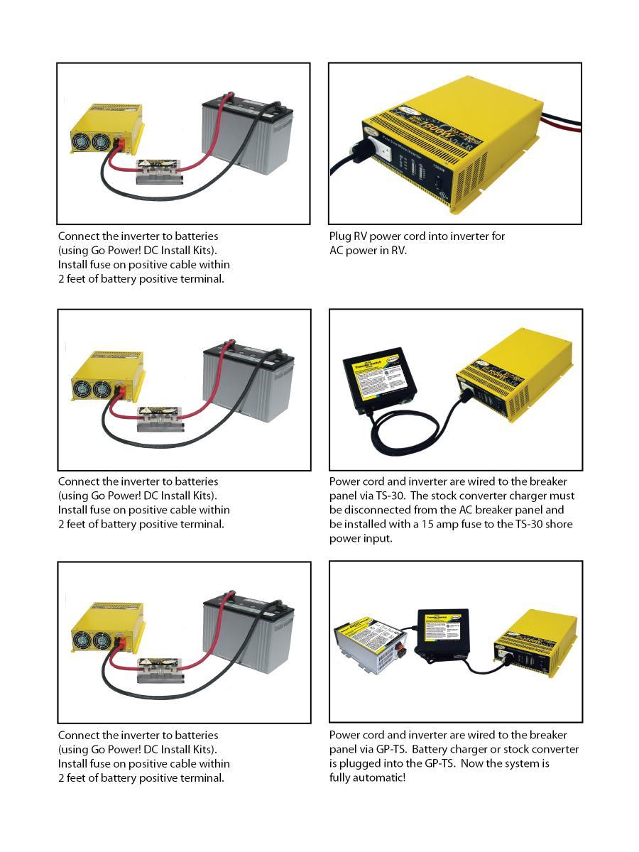 Inverter Installation Go Power!