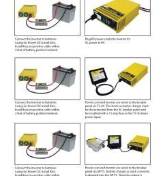 rv power inverter wiring diagram best wiring library rv wiring schematics mobi inverterinstallation inverter installation go [ 900 x 1200 Pixel ]