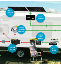 rv solar power systems [ 1200 x 684 Pixel ]
