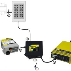 Rv Inverter Wiring Diagram Simplex 4 Wire Duct Detector 30 Amp Transfer Switch Go Power