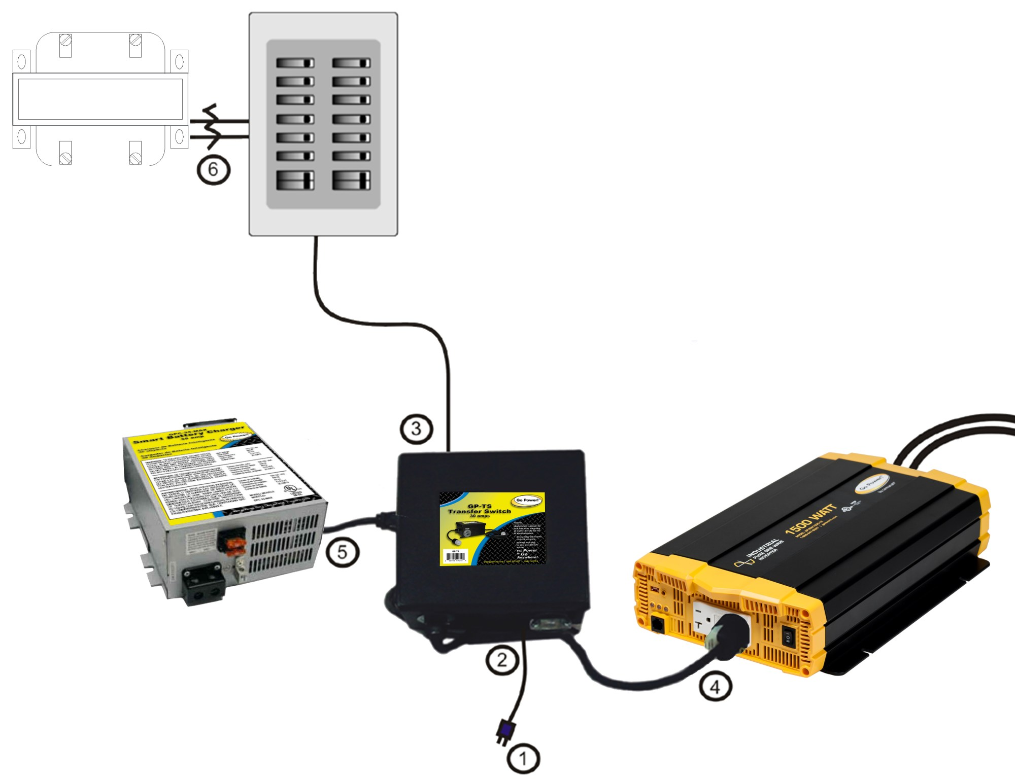 hight resolution of 30 amp transfer switch go power rv slide out wiring diagram go power rv inverter wiring diagram