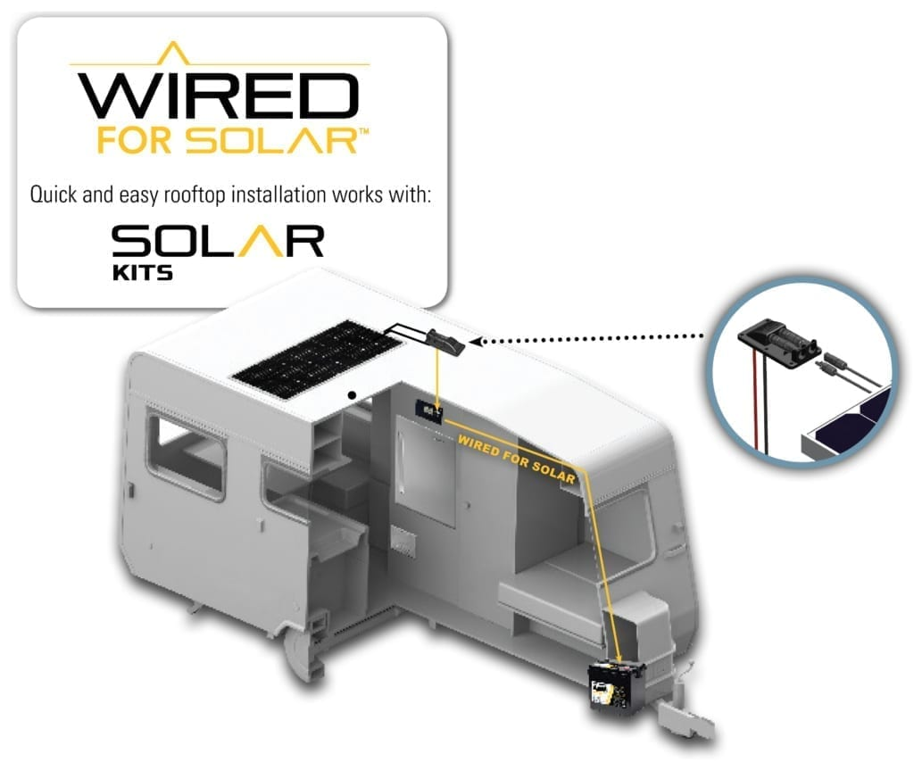 hight resolution of setting up a new solar dc power system takes half the time of a standard installation