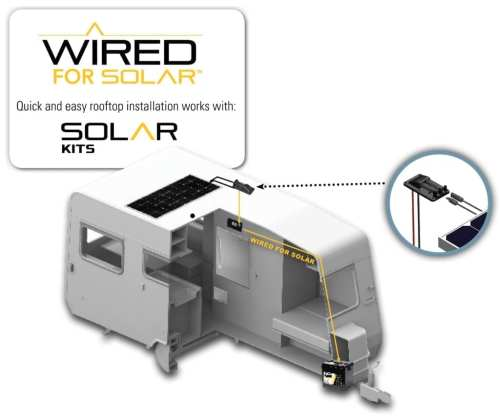 small resolution of setting up a new solar dc power system takes half the time of a standard installation