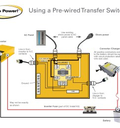 pre wired transfer switch installation specification sheet [ 2406 x 1996 Pixel ]