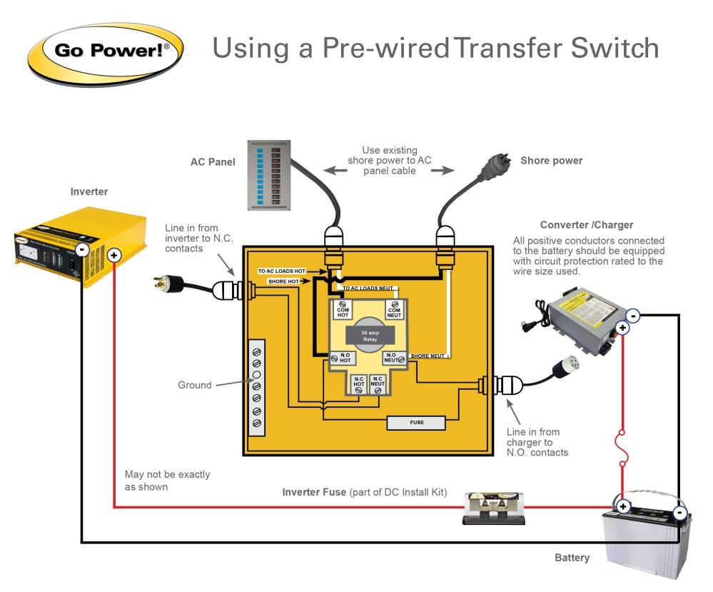 medium resolution of pre wired transfer switch installation specification sheet